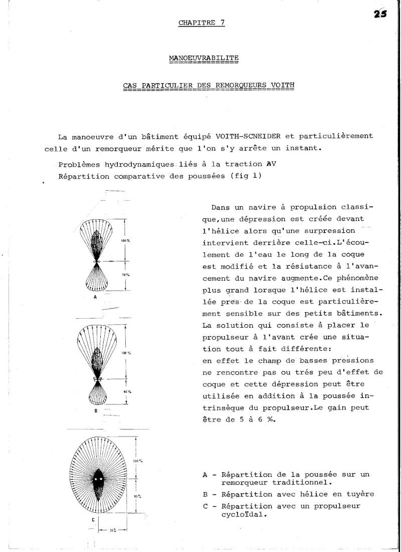 Propulseur cycloïdal -  Système Voight-Schneider  01211