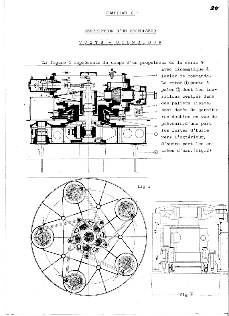Propulseur cycloïdal -  Système Voight-Schneider  01910