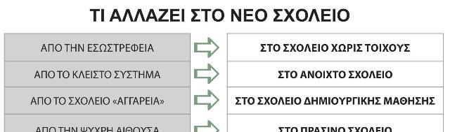 ΤΟ ΝΕΟΝ ΣΧΟΛΕΙΟΝ Neo_sx10