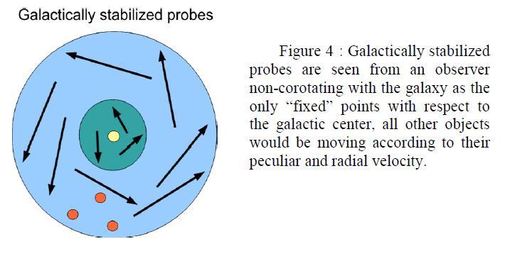 Mesure locale de l'expansion de l'univers X-ray_11