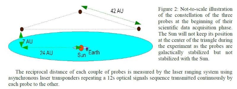 Mesure locale de l'expansion de l'univers X-ray_12