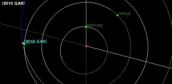 NEO : rapport de la NASA concernant les astéroïdes géocroiseurs 44090810