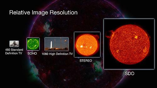 Suivi de la mission SDO (Solar Dynamics Observatory) 500px-10