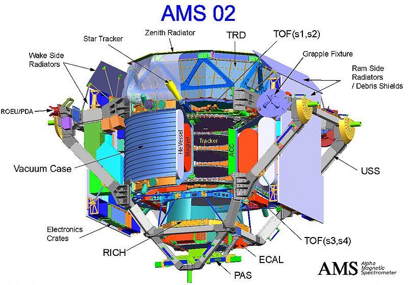 [STS-134] Endeavour : Préparatifs lancement le 29/04/2011 - Page 3 800px-14