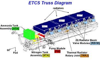 [STS-133] Discovery: Déroulement de la mission. - Page 5 A512_p10