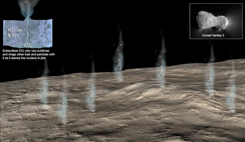 Epoxi - Mission secondaire de la sonde Deep Impact  - Page 3 Comet_10