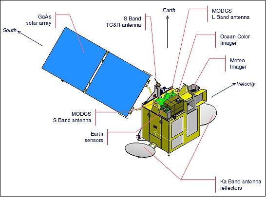 Ariane 5 ECA V195 : Arabsat 5A + COMS 1 (26/06/2010) - Page 2 Coms1_10