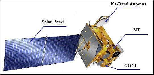 Ariane 5 ECA V195 : Arabsat 5A + COMS 1 (26/06/2010) - Page 2 Coms1_11
