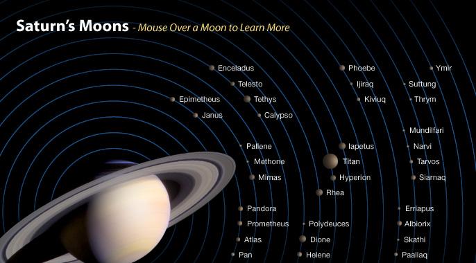Cassini Solstice Mission - Début ... Main_f11