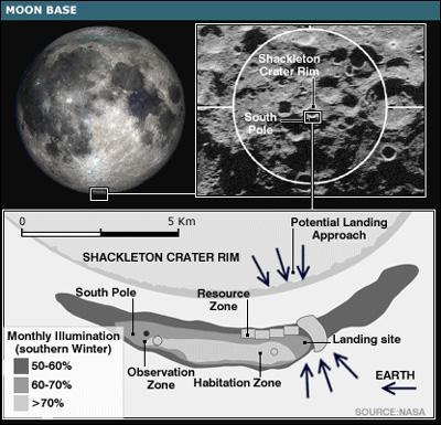 Sonde lunaire japonaise Selene (Kaguya) - Page 10 Moonsh10