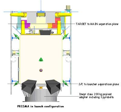PRISMA: Vol en formation Prisma10