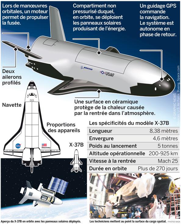 lancement Atlas V et retour sur terre X-37B (22/04/2010-03/12/2010) - Page 6 Navett10