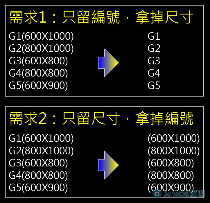 [秘技02]AutoCAD FIND指令 061610