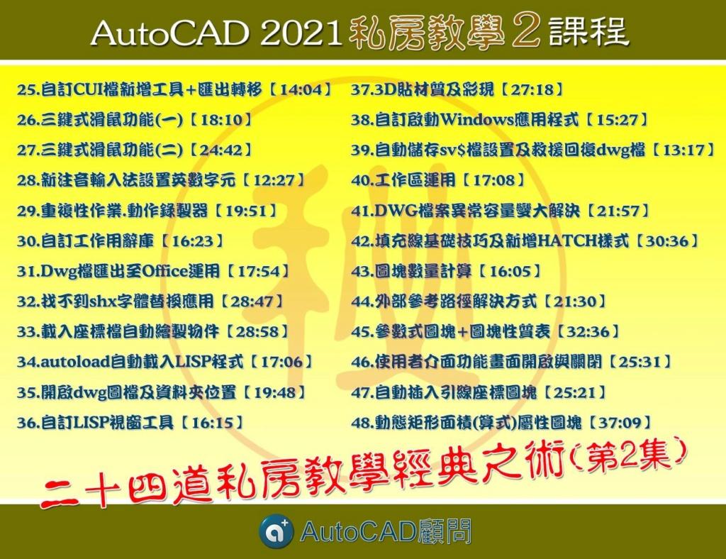 [訂購]AutoCAD 2021 私房教學2_光碟課程/線上課程 1110