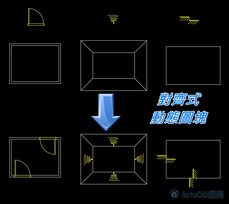 [秘技05]AutoCAD 對齊式參數 2019_018