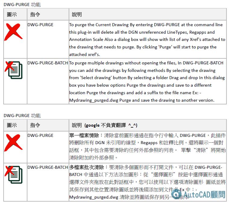 關於AutoCAD DWG檔案異常容量變大-II 2020_115