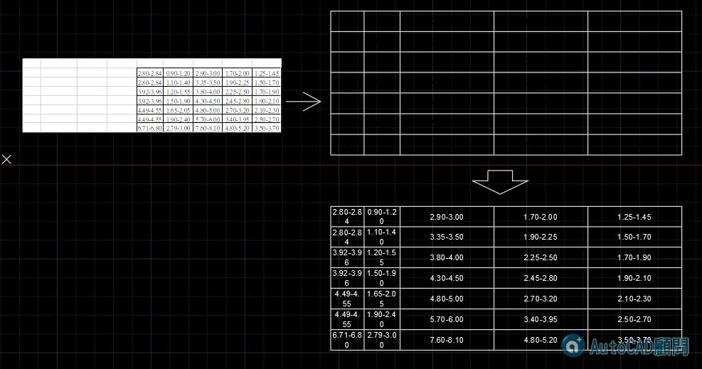 請問 OLE 轉CAD圖元 文字顏色問題!(已傳檔案) 2020_130