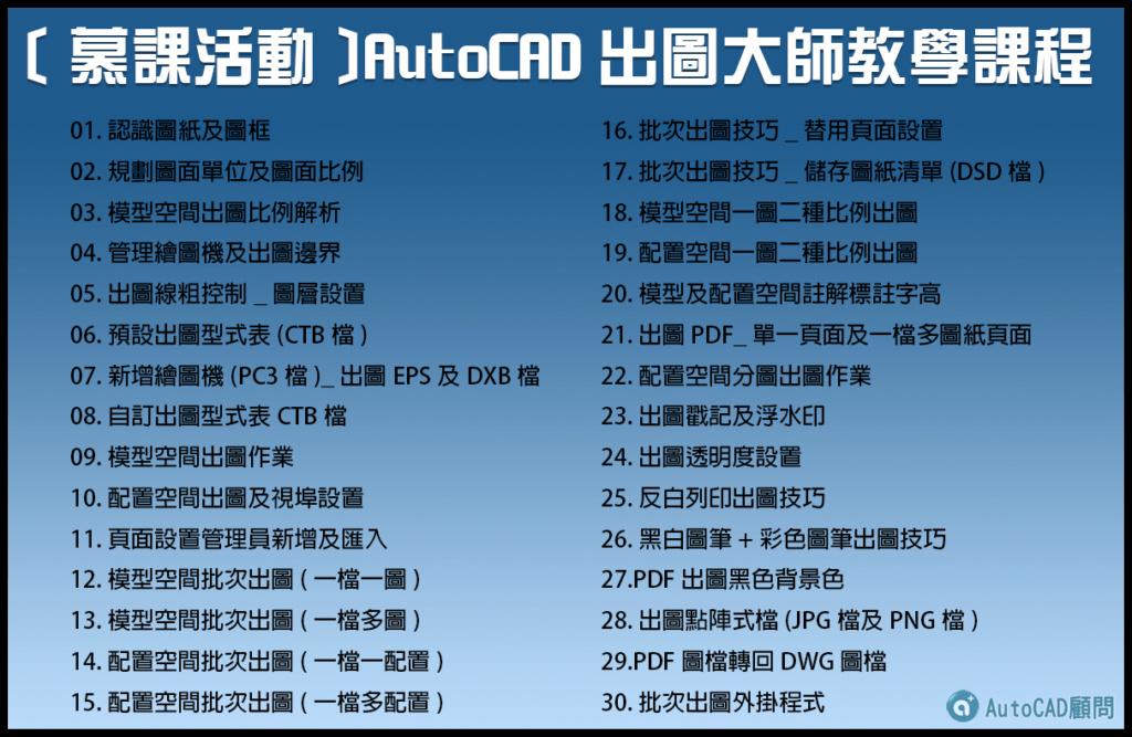 [問卷]各位有沒有興趣了解AutoCAD出圖課程? 2020_188