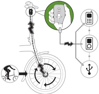 Un point sur l'autonomie électrique en voyage. Dahon_10
