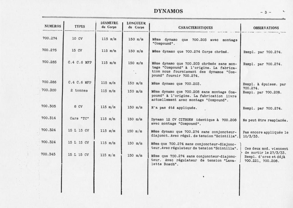 conversion rosalie 12v - Page 2 510