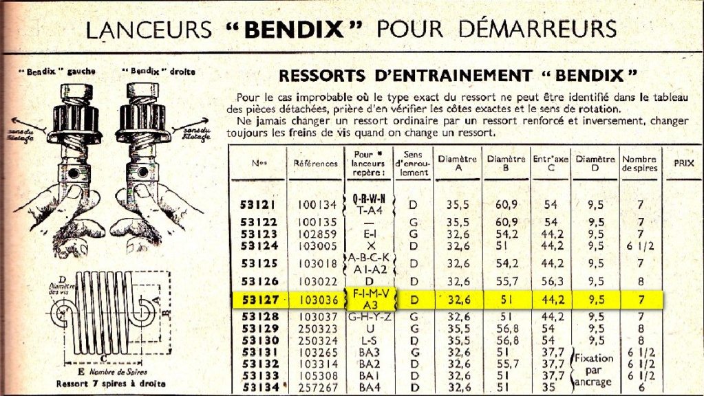 revision demareur Bendix10