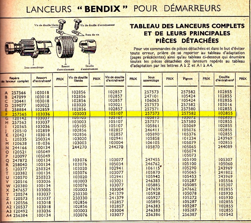 revision demareur Bendix13