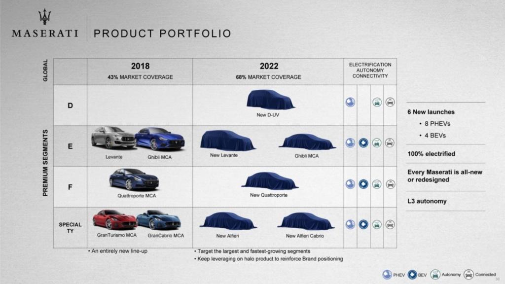 L'andamento del marchio Maserati sul mercato auto nuove - 2018  - Pagina 5 Zz_pia10
