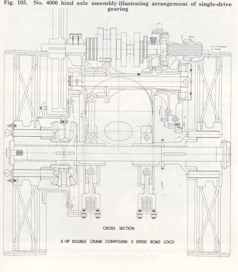 "2"" Burrell Showman's Engine / Road Loco Single10"