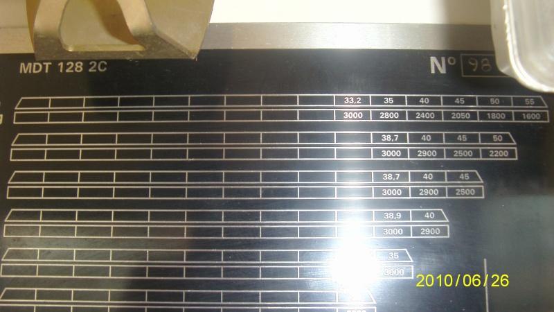 les gammes potain S73f0427