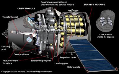 Le nouveau vaisseau Russe et sa fusée présentés fin mars 2009 - Page 3 Acts_i11