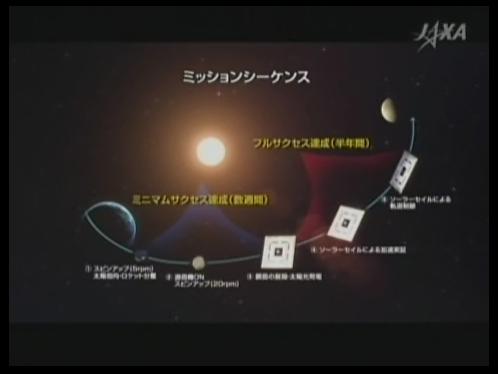 H-IIA (Akatsuki - Venus Climate Orbiter) - 20.05.2010 - Page 7 Akatsu13