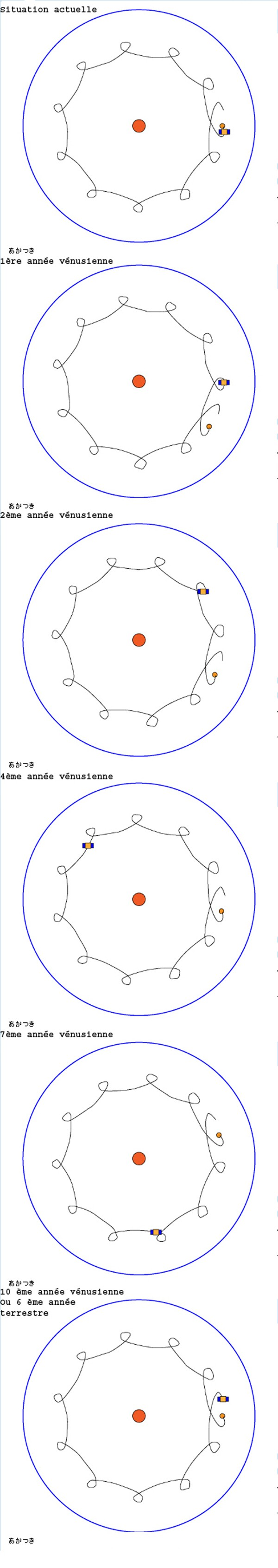 Akatsuki (Venus Climate Orbiter) - Mission de la sonde spatiale - Page 3 Akatsu18