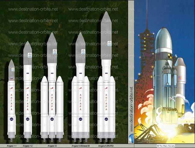 Le nouveau vaisseau Russe et sa fusée présentés fin mars 2009 Famill13