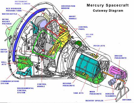 Capcom espace, mises à jour de 2009 Mercur10