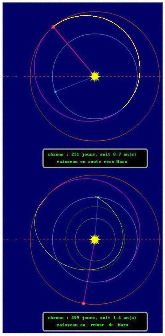 Ecrivez à Mars 500 ici - Page 2 Schema10