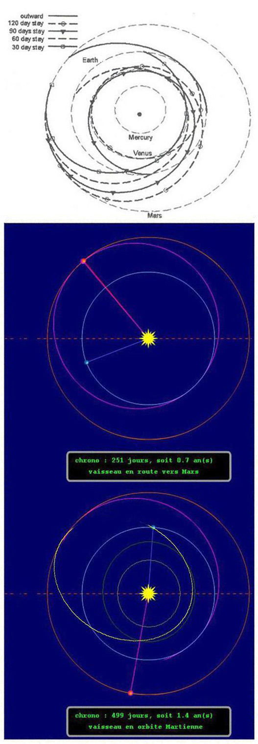 Les différents scénarios pour aller sur Mars - Page 6 Schema15