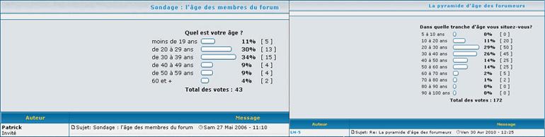 La pyramide d'âge des forumeurs - Page 10 Sondag10