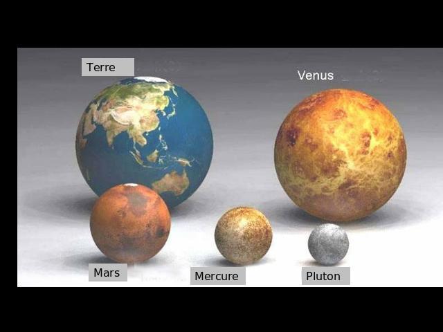 L'échelle du système solaire 110