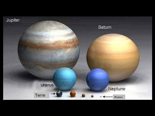 L'échelle du système solaire 210