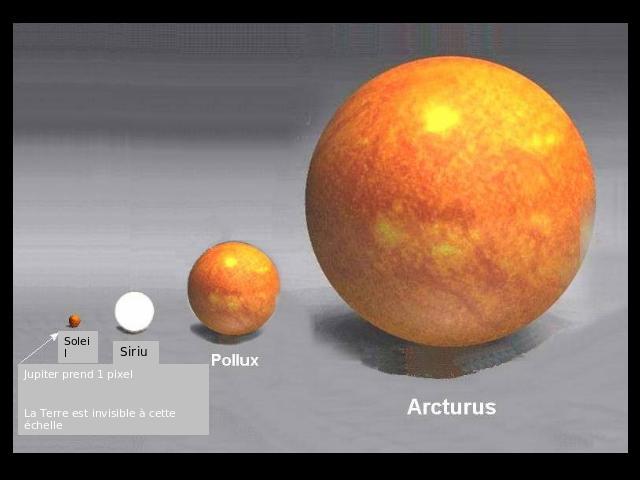 L'échelle du système solaire 310