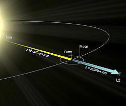 JWST  - Le télescope spatial - 2021 - Page 2 Pontla10