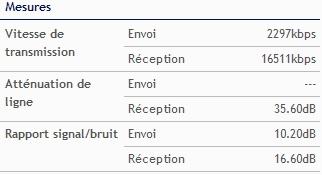 Fiabilité du checker Swisscom Sans_t10