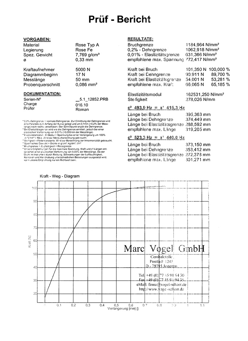[Lutherie] Fabrication d'un clavecin. - Page 29 Img12010
