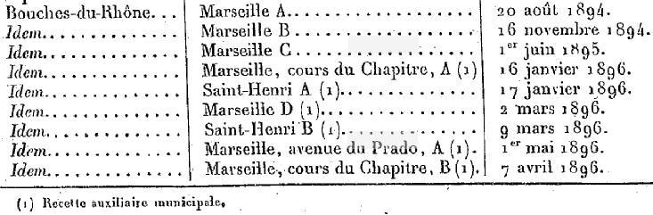 Identification  (de la Corderie) Marsau10