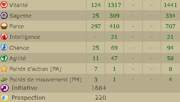 Candidature Indra-Sadi lvl 144 :) Stats_10