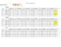 GPL2010: les résultats des courses annexes (WTCC Junior et Nascar) Gpl20147