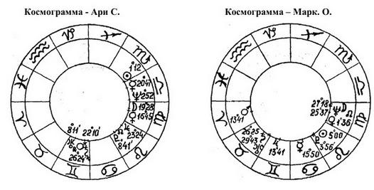 АСТРО-ДЕТЕКТИВ  Дело №1 11112