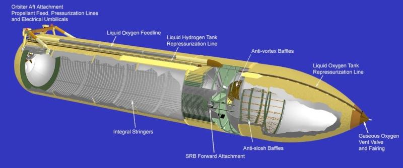 Possibilité d'une STS 135 - Page 3 Sans_472