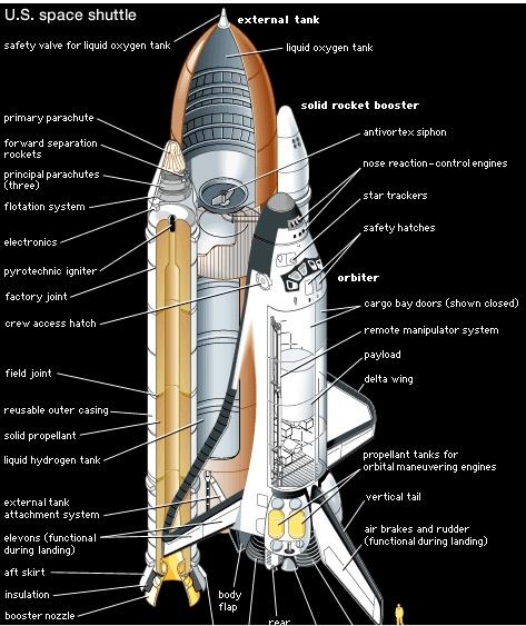 [STS-132] Atlantis : fil dédié au lancement. (14/05/2010 à 20h19) - Page 3 Sans_522