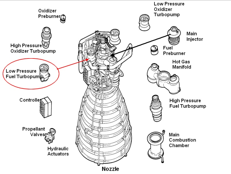 [STS-133] Discovery : Préparatifs (Lancement prévu le 24/02/2011) - Page 4 Sans_811